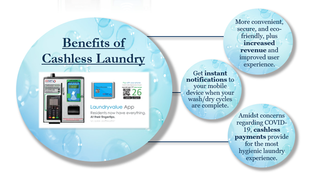 Benefits of Cashless Laundry Payment Systems